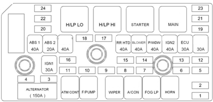 2007 Hyundai Accent Fuse Box Diagram : 36 Wiring Diagram