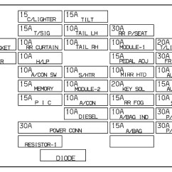 2005 Hyundai Sonata Fuse Box Diagram Eye Anatomy Vintage Wiring
