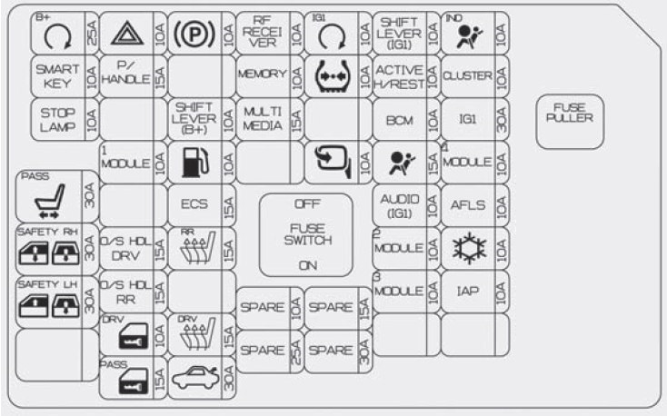 2013 Hyundai Tucson Instrument Panel Fuse Box : 45 Wiring