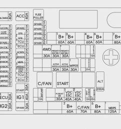 hyundai genesis fuse box engine compartment 2015 hyundai genesis fuse box 2001 hyundai sonata fuse diagram [ 1405 x 1053 Pixel ]