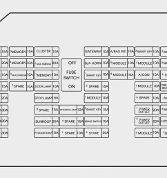 2006 hyundai elantra fuse box location z3 wiring library diagram2003 elantra fuse box wiring diagram 2006 [ 1405 x 1063 Pixel ]