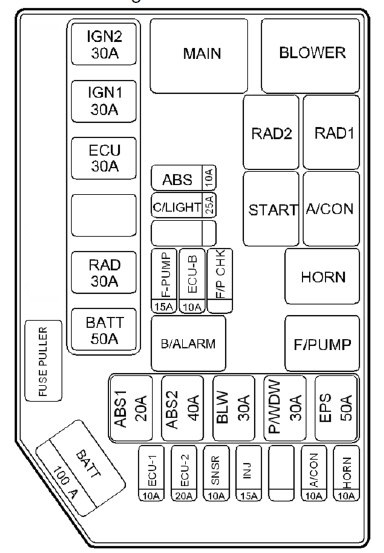 07 lincoln navigator fuse box diagram
