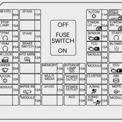 Hyundai Santa Fe Fuse Diagram Guitar Wiring Diagrams 2 Pickups Grand I10 (2015 - 2016) – Box Auto Genius