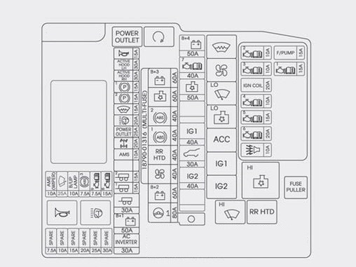 2013 Hyundai Santa Fe Fuse Box Diagram : 38 Wiring Diagram