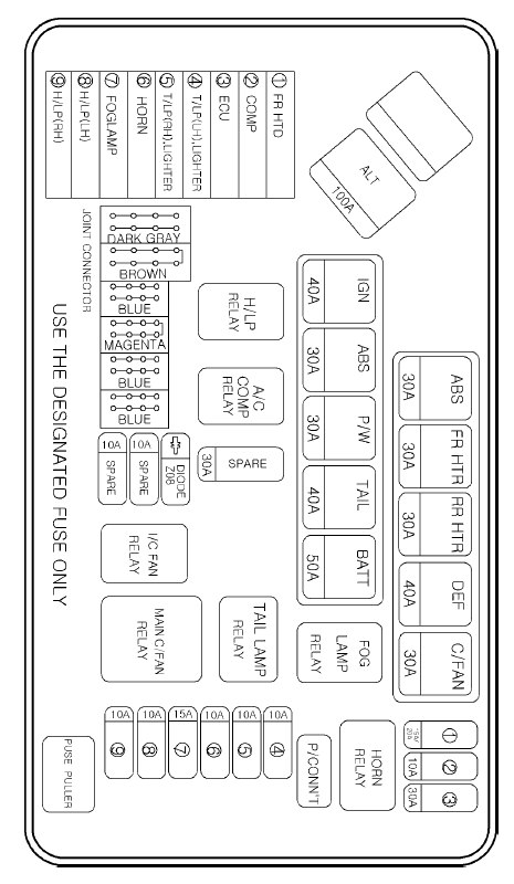 H1 Fuse Diagram - Data Wiring Diagram Update