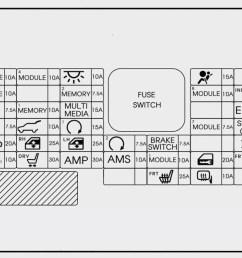hyundai ioniq hybrid 2017 fuse box diagram [ 1477 x 837 Pixel ]