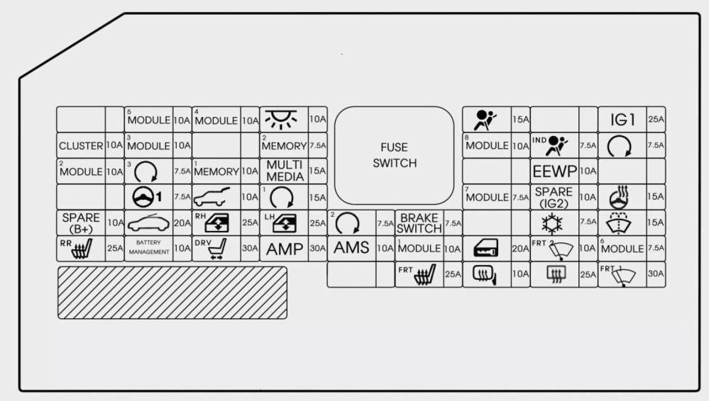 medium resolution of hyundai ioniq hybrid 2017 fuse box diagram