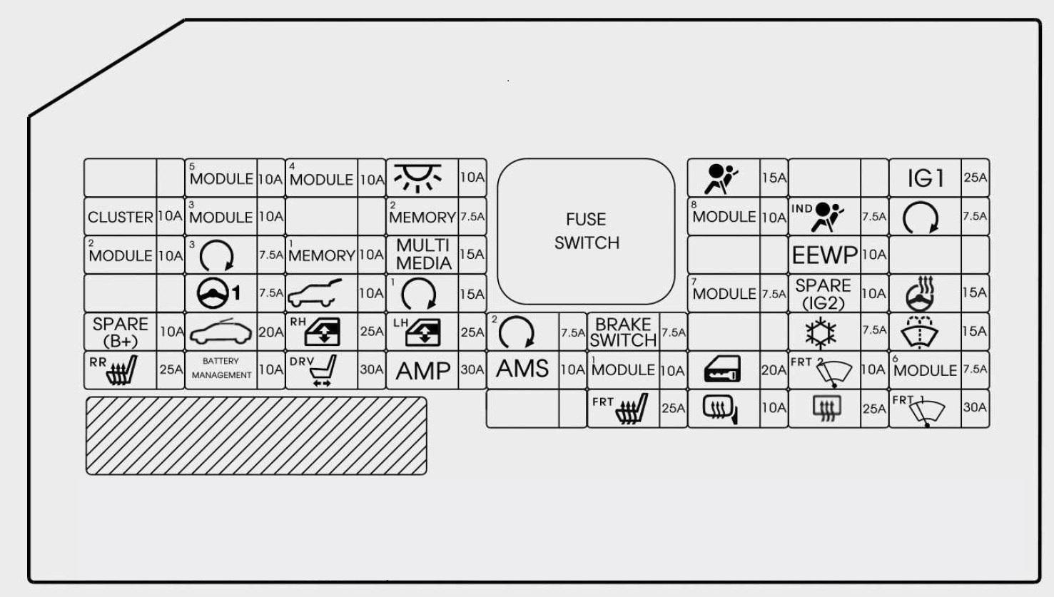 hight resolution of hyundai ioniq hybrid 2017 fuse box diagram