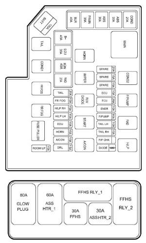 Hyundai Matrix (2003  2004) – fuse box diagram  Auto Genius