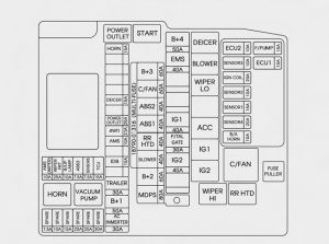 E30 Fuse Panel Diagram Z4 Fuse Diagram Wiring Diagram ~ Odicis