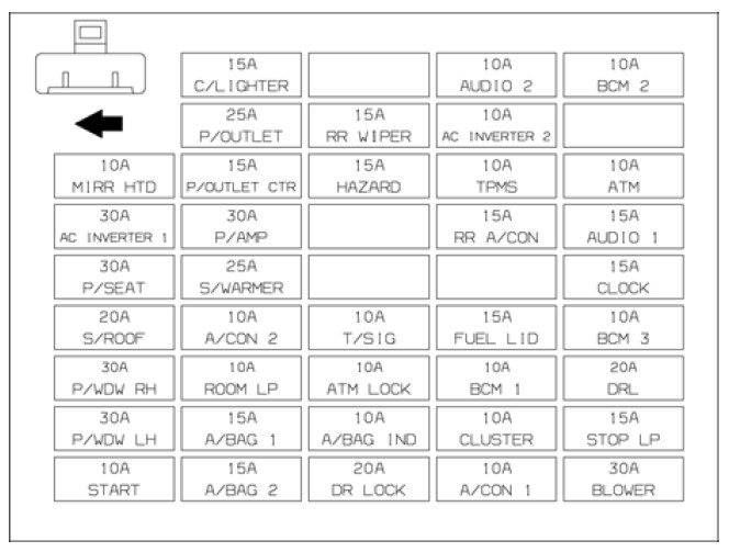 Location Hyundai Santa Fe Fuse Box Diagram 1989 Dodge 2013