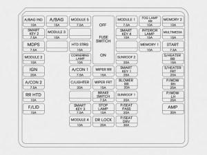 Hyundai Santa Fe (2015  2016) – fuse box diagram  Auto