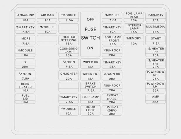 hyundai santa fe fuse diagram whelen strobe wiring 2017 box auto genius