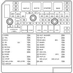 2005 Hyundai Sonata Fuse Box Diagram Fasco Motor Wiring 2010 Ka Sprachentogo De 2009 Auto Genius Rh Autogenius Info