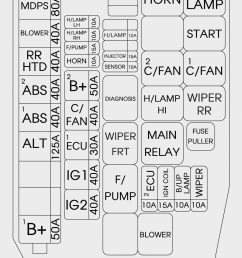 2014 elantra fuse diagram wiring diagram name 2014 hyundai santa fe sport fuse box diagram 2014 [ 1063 x 1405 Pixel ]