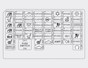 Hyundai Sonata (2014) – fuse box diagram  Auto Genius