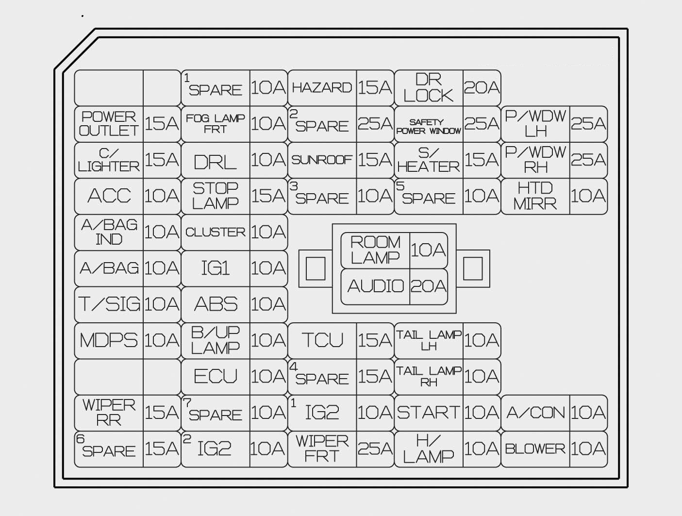 For A Chrysler 300 Front Fuse Box Hyundai Sonata 2015 Fuse Box Diagram Auto Genius
