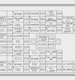 hyundai coupe 2000 fuse box wiring diagram go2000 hyundai fuse box wiring diagram new hyundai coupe [ 1405 x 1063 Pixel ]