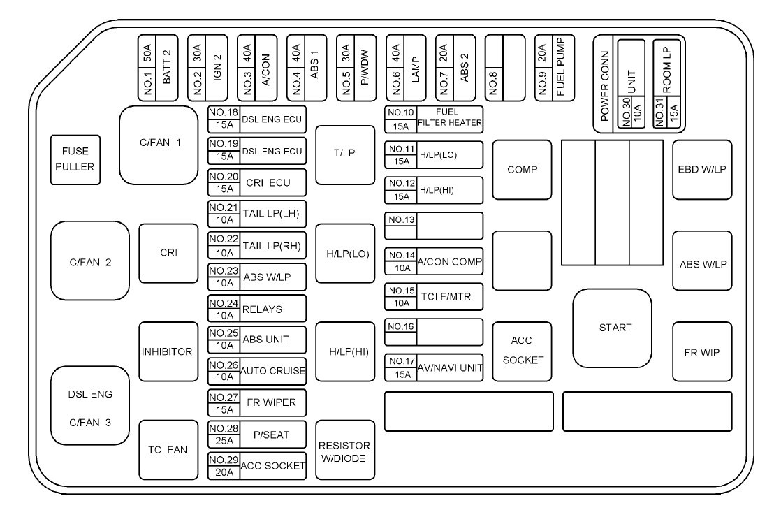 2010 Hyundai Sonata Engine Compartment Fuse Panel Diagram
