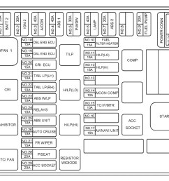 hyundai terracan 2005 2007 fuse box diagram [ 1108 x 730 Pixel ]