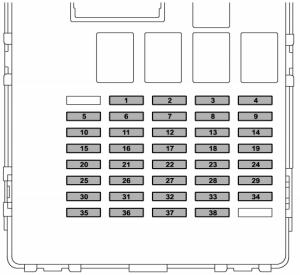 Subaru Impreza (2017  2019)  fuse box diagram  Auto Genius