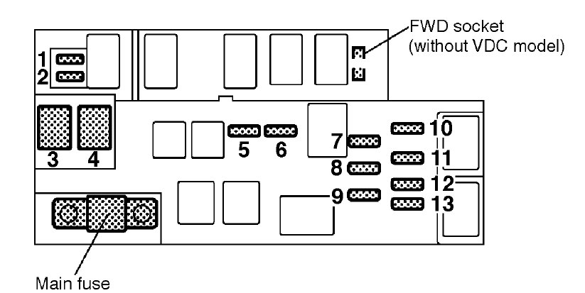 2003 Subaru Forester Fuse Box Diagram : 37 Wiring Diagram