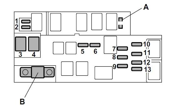 [DIAGRAM] 1995 Subaru Legacy Fuse Box Diagram FULL Version