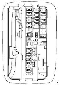 Dodge Durango (2008)  fuse box diagram  Auto Genius