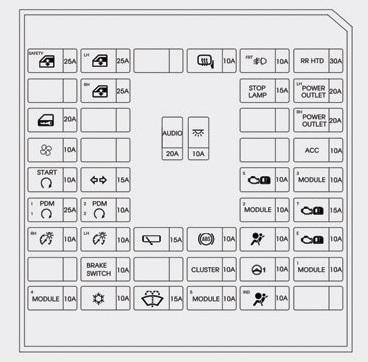 2007 Hyundai Elantra Fuse Box Hyundai I20 2015 2016 Fuse Box Diagram Auto Genius