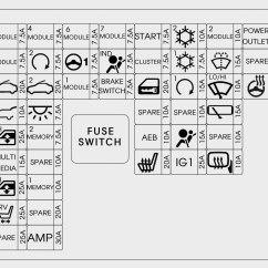 Hyundai Santa Fe Fuse Diagram Marine Battery Isolator Wiring Box 2018hyundai