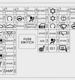hyundai i30 2018 fuse box diagram auto genius 1996 infiniti i30 fuse box diagram [ 1370 x 1063 Pixel ]