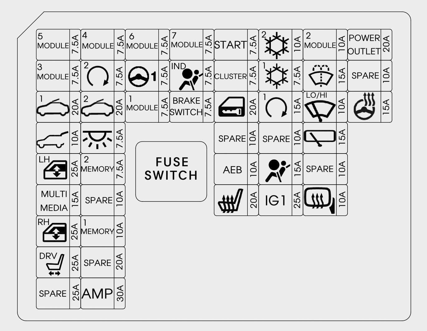 hight resolution of hyundai i30 2018 fuse box diagram auto genius 1996 infiniti i30 fuse box diagram