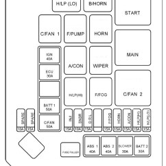 Honda Accord Radio Wiring Diagram Uverse Gateway Hyundai Tucson (2005 - 2009) – Fuse Box Auto Genius