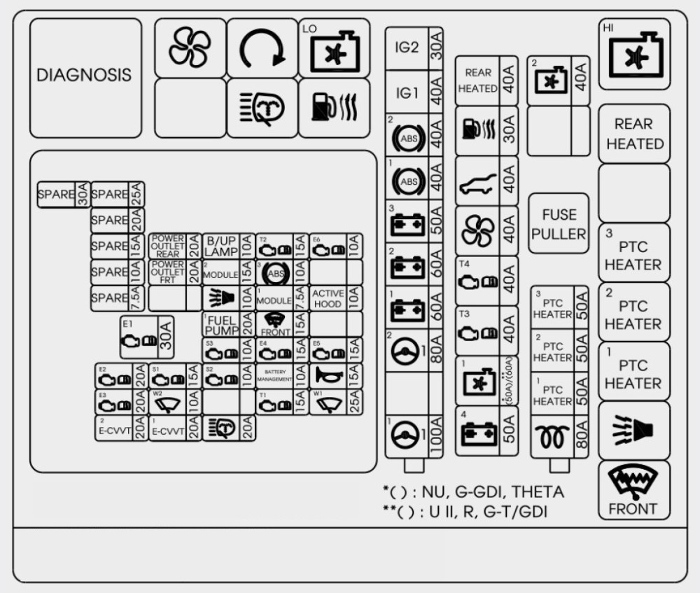 medium resolution of hyundai tucson fuse box diagram 31 wiring diagram images 2007 hyundai tucson interior 2010 hyundai tucson