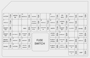Hyundai Tucson (2016) – fuse box diagram  Auto Genius