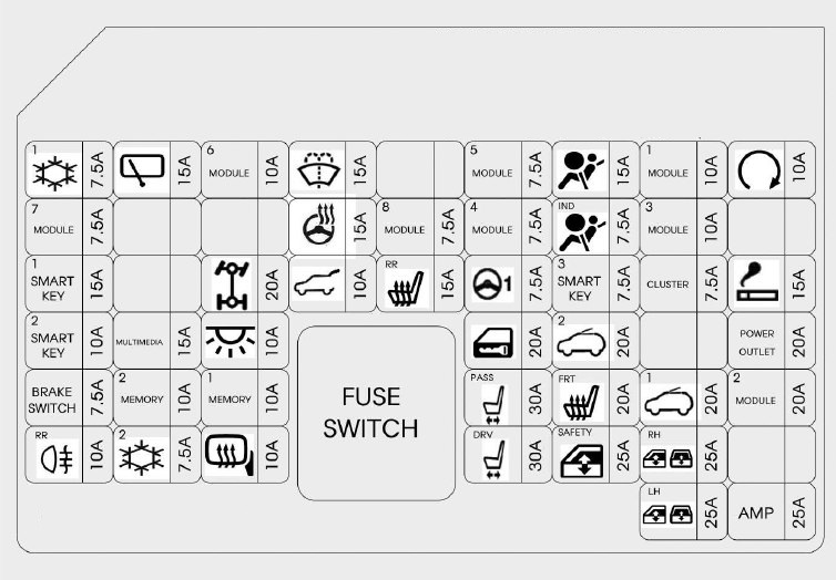 Hyundai Tucson Fuse Box Diagram : 31 Wiring Diagram Images