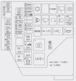 Fuse Box For Chrysler 200 | WIRING DIAGRAM TUTORIAL