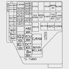 Hyundai Atos Ecu Wiring Diagram Three Way Venn Template Xg300 Fuse Box