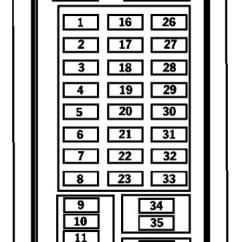 Ez Go Txt 36 Volt Wiring Diagram 9003 Bulb Fuse Box For Jeep Liberty 2004 07 6 Stromoeko De U2022fuse On Auto Electrical