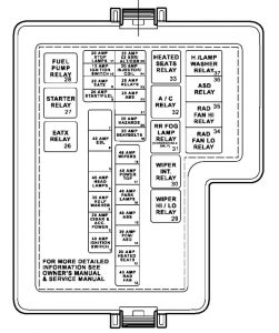 1996 Jeep Grand Cherokee Stereo Wiring Diagram Dodge Stratus 2004 Fuse Box Diagram Auto Genius
