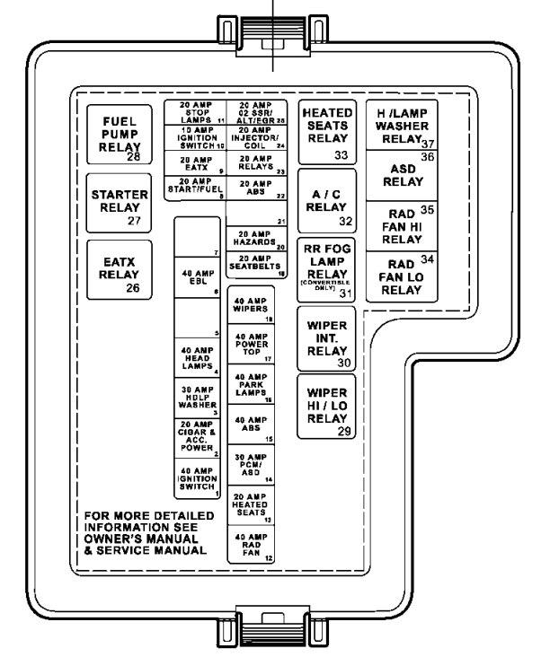 2004 sebring fuse box diagram under hood