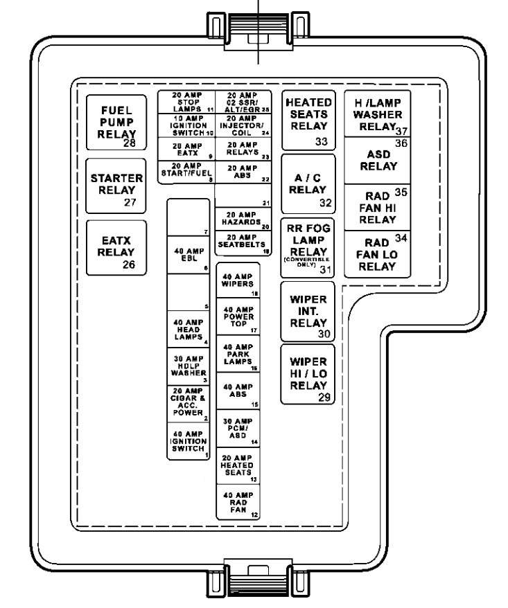 2006 ford focus fuse panel diagram