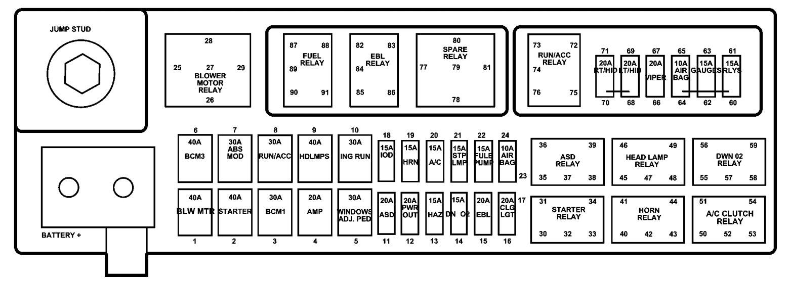 2010 dodge nitro fuse box diagram