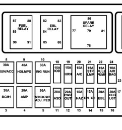 dodge viper fuse box diagram auto genius autogenius info dodge charger fuse box dodge viper fuse [ 1561 x 562 Pixel ]