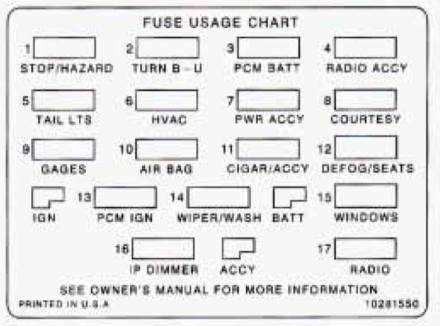cd player wiring diagram subaru impreza ecu chevrolet camaro (1997) - fuse box auto genius