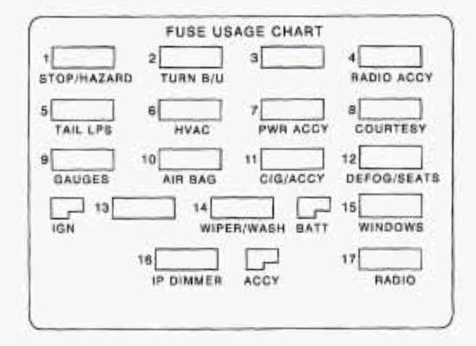 1990 Chevy Radio Wiring Diagram Chevrolet Camaro 1998 Fuse Box Diagram Auto Genius