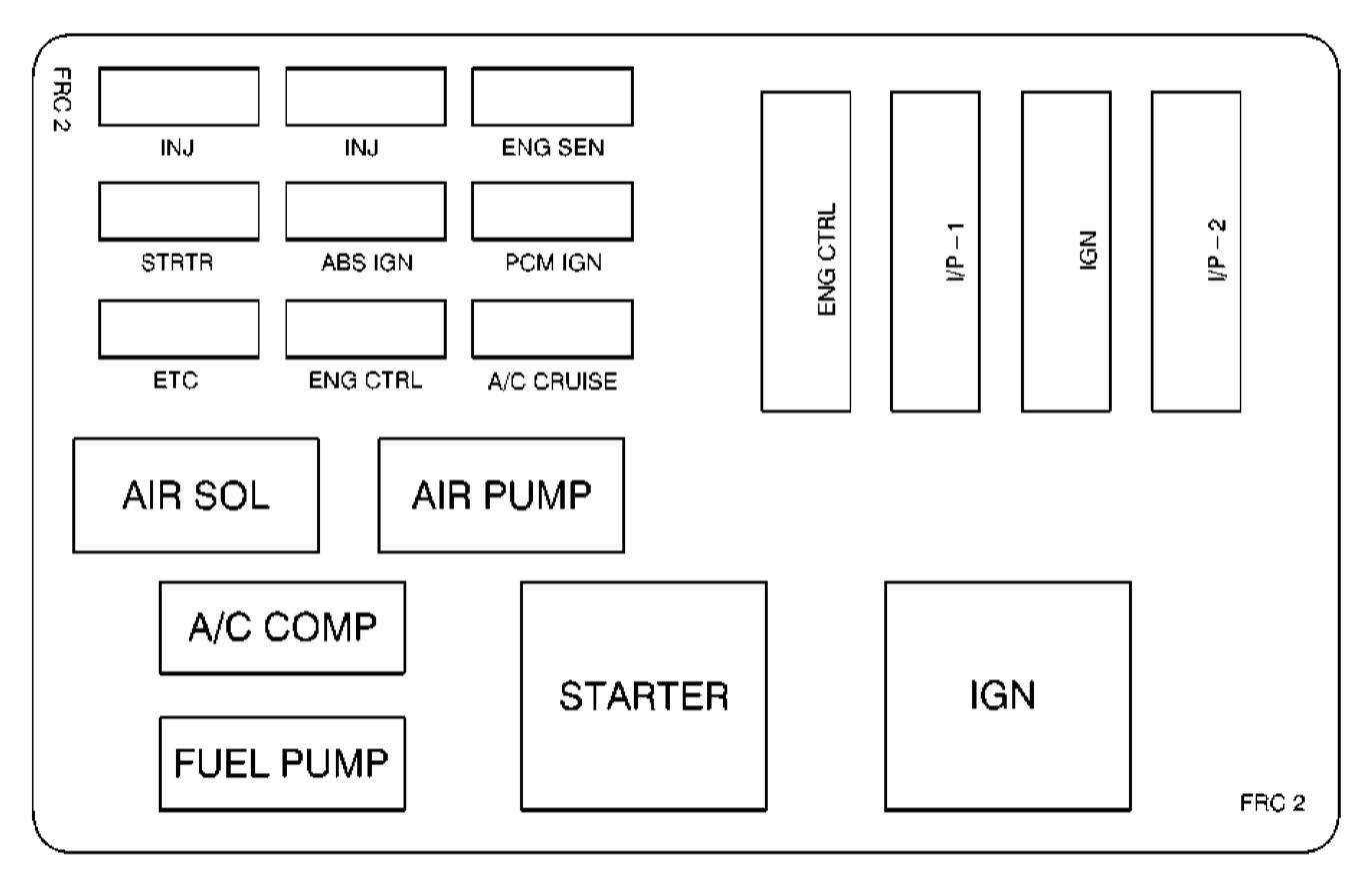 97 Camaro Fuse Box Diagram - Wiring Diagram Networks