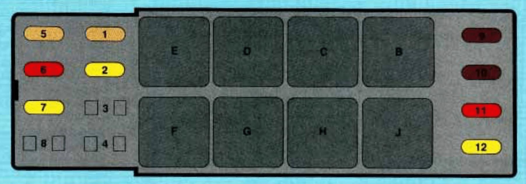 hight resolution of chevrolet camaro 1993 fuse box diagram