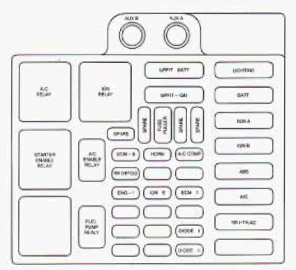 98 Chevy Astro Van Fuse Box Diagram • Wiring Diagram For Free
