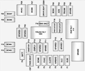Chevrolet Camaro (2012)  fuse box diagram  Auto Genius